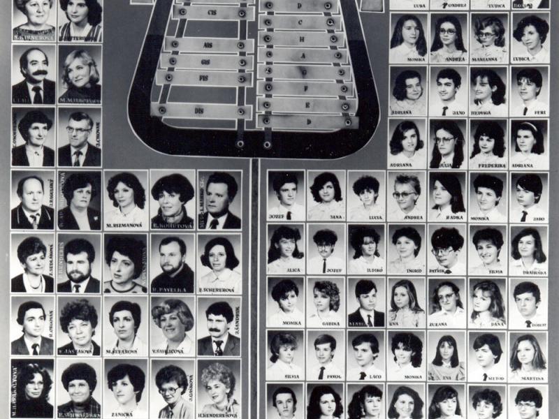 Tablo: 1985 - 1986
